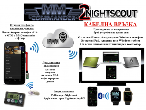 Nightscout medtronic