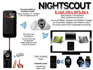 Nightscout wired