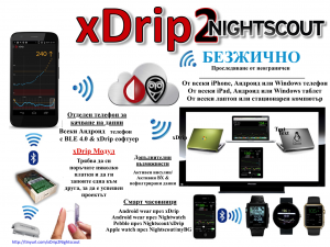Nightscout xDrip
